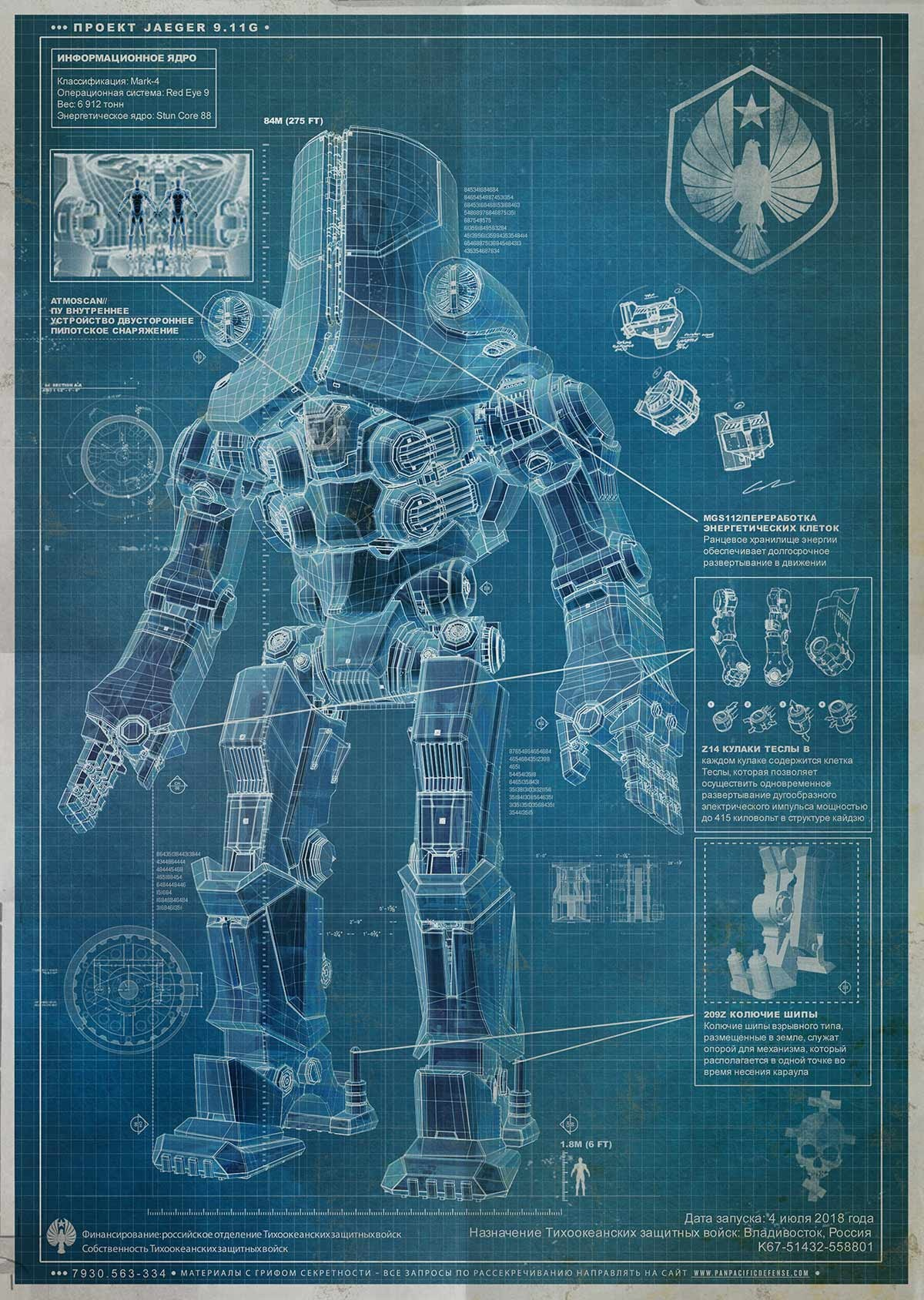 Pacific Rim MEGA UPDATE!