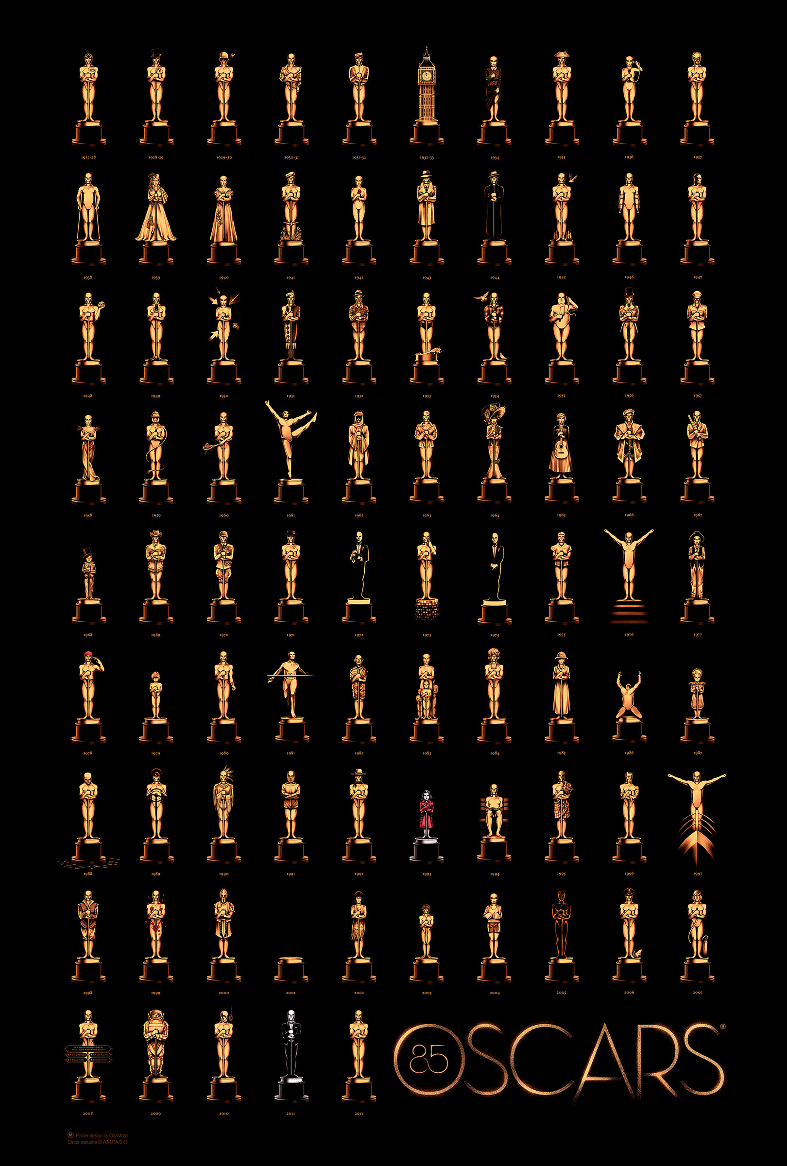 Oscar poster commemorates 85 years of Best Pictures