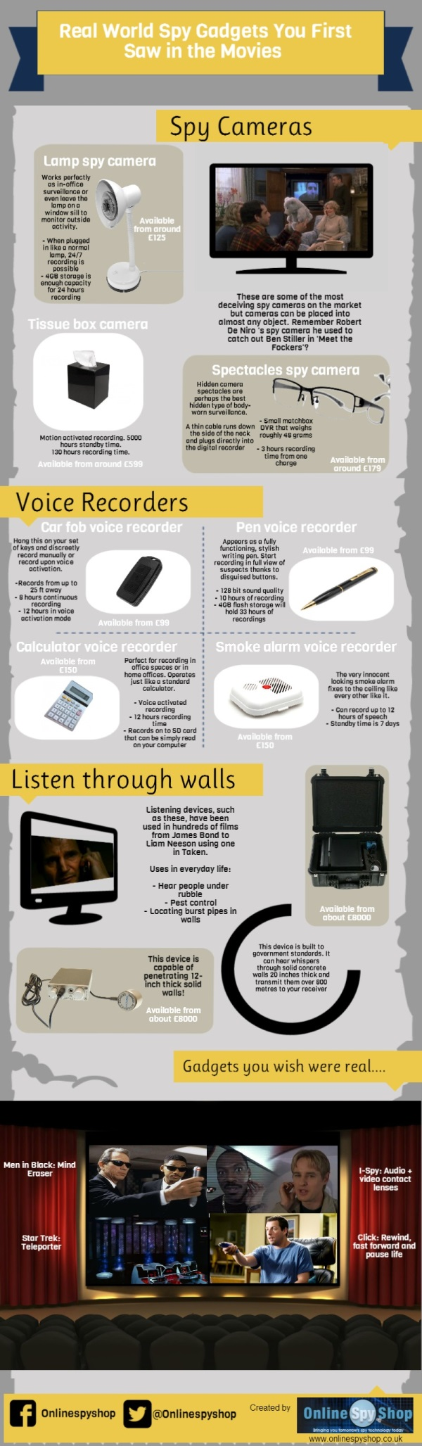 Real life spy gadgets we want for Christmas